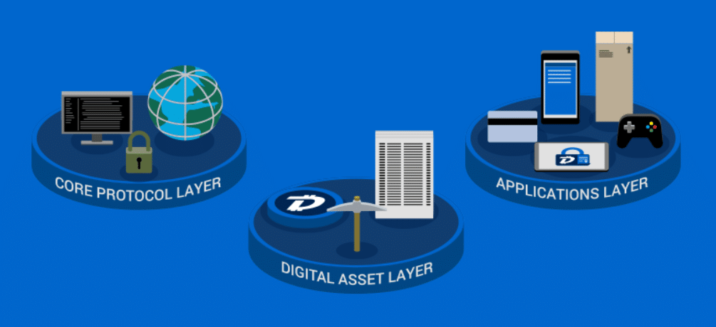 3-lop-digibyte.png