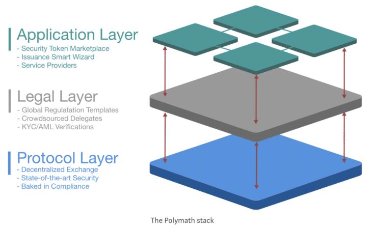 3-lop-polymath.png