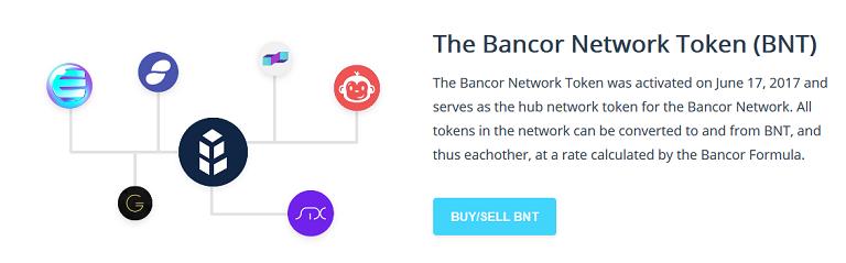 Bancor-protocol-1.png