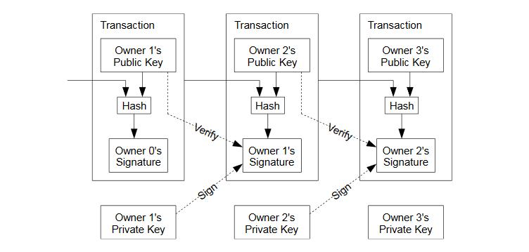 bitcoin-pdf.png