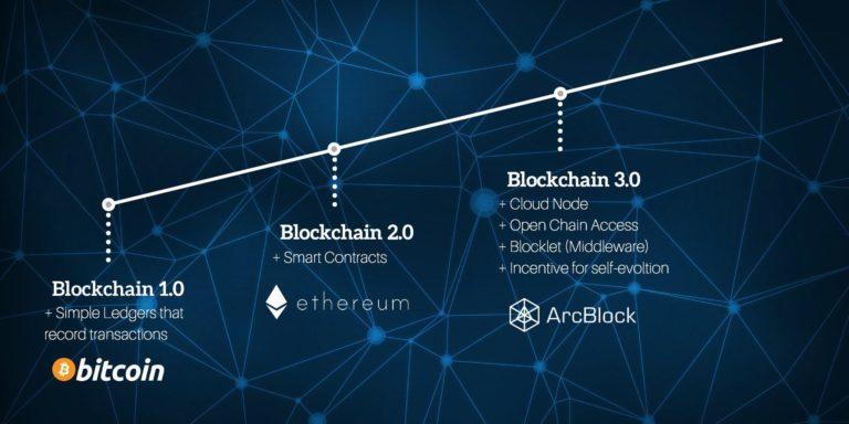 Blockchain-3.jpeg