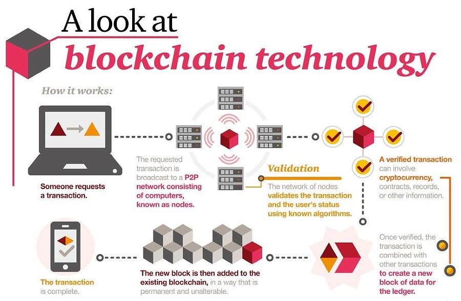 blockchain-qtum.jpg