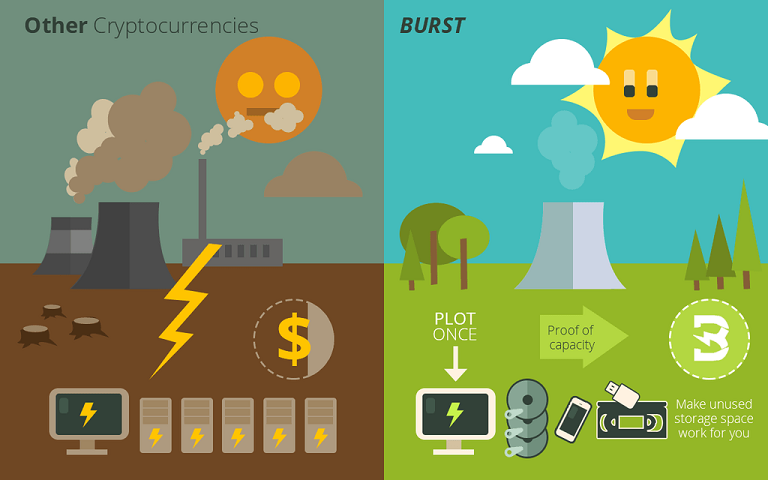 burst-coin-vs-crypto.png