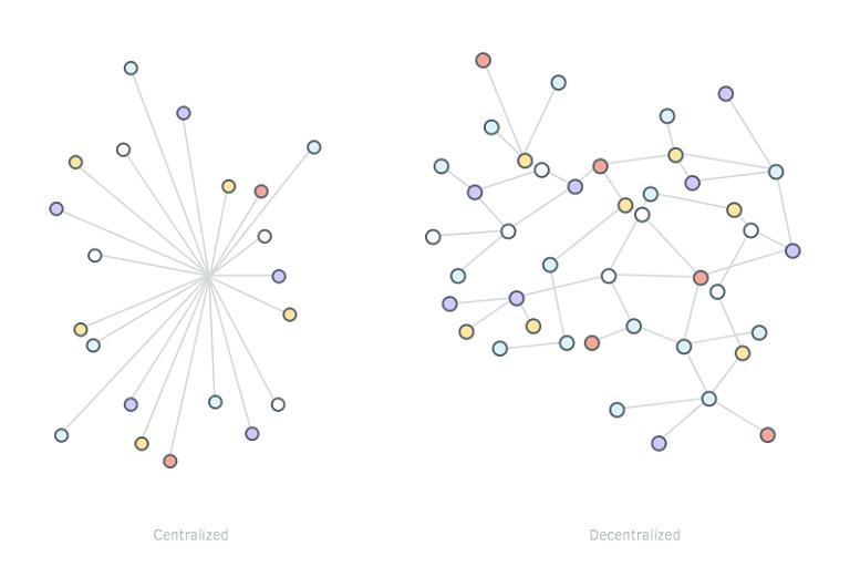 decentralization1.png