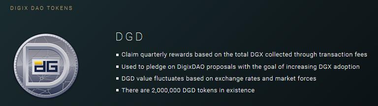 DigixDAO Digix Global(2).png