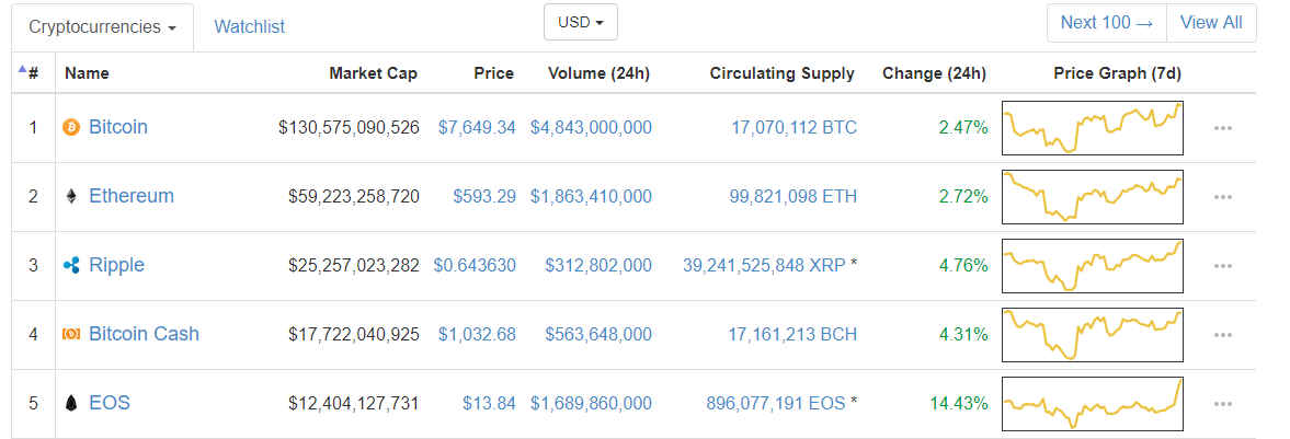 eos-volume.png