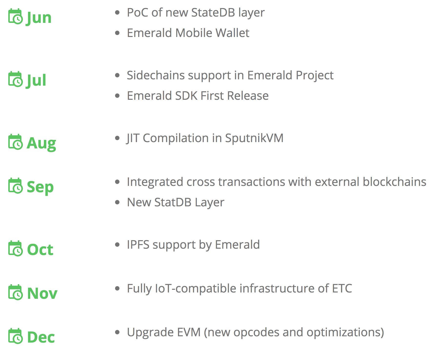 Ethereum-Classic-roadmap.png
