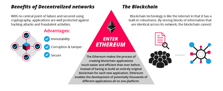 ethereum-work.png
