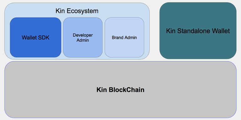 kin-eco.png