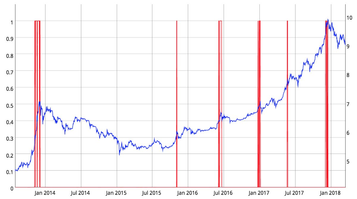 lich-su-giao-dich-bitcoin.jpg
