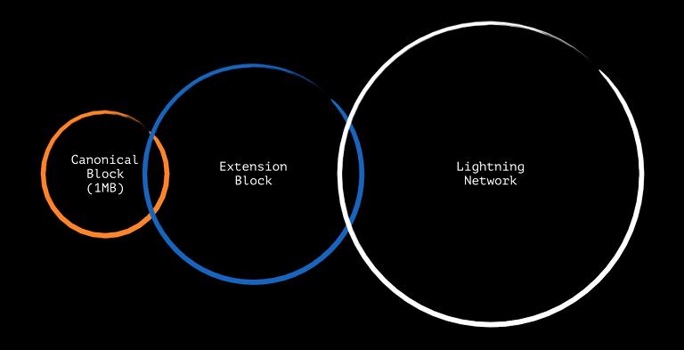 lightning-network.png