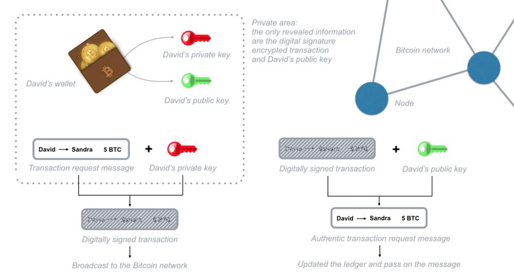 ma-hoa-blockchain.png