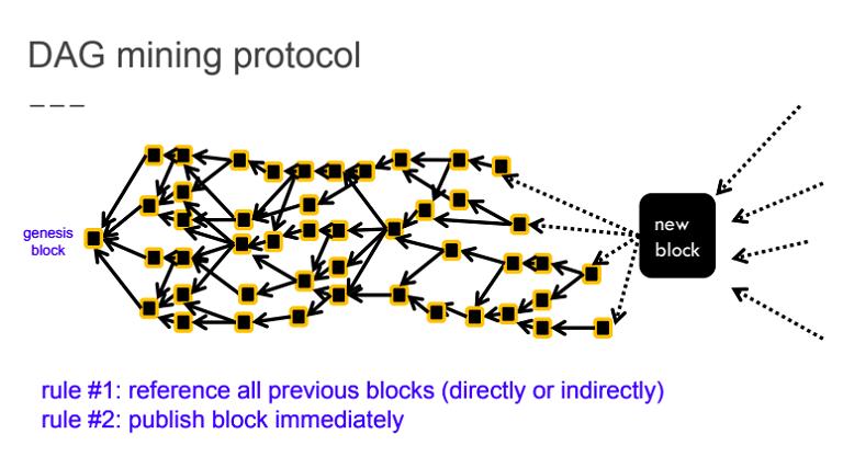 new-blockchain.png