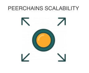 PeerChains.png