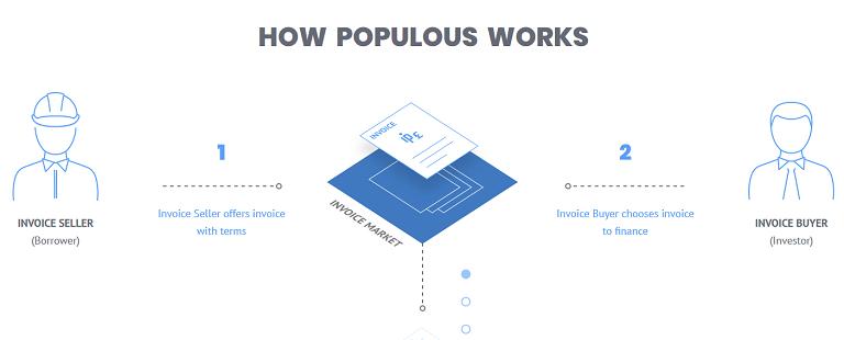 Populous-Invoice.png