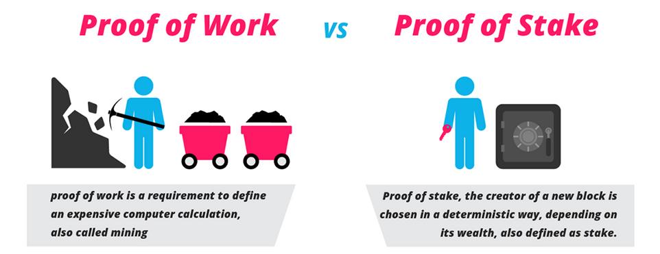 proof-of-work-proof-of-stake.jpg
