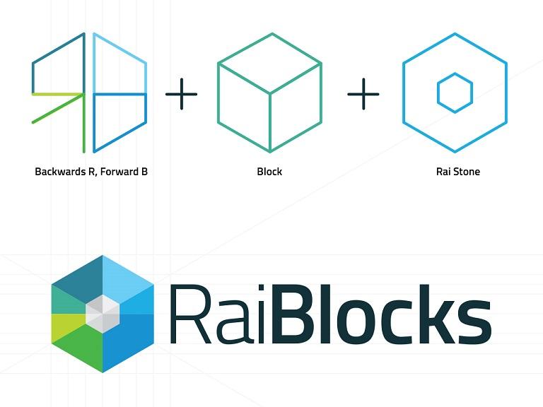 raiblocks-grid.jpg