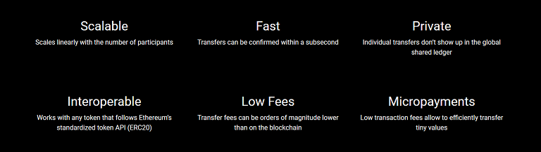 Raiden Network - Fast, cheap, scalable token.png