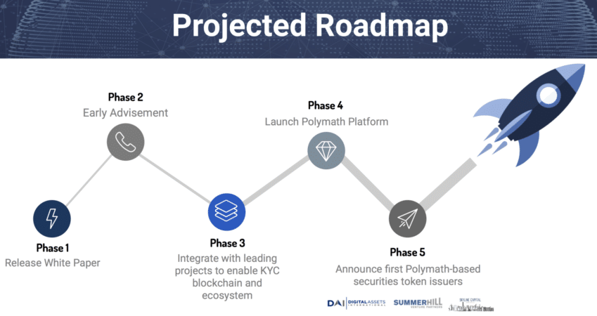 roadmap-poly.png