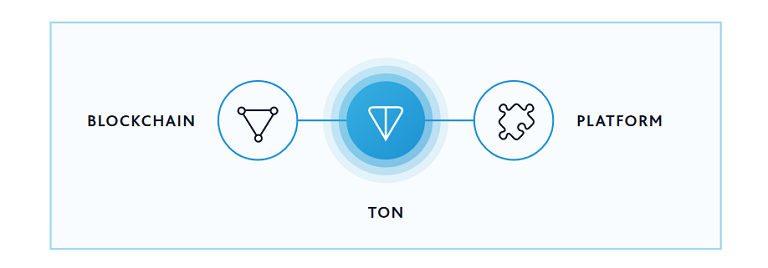 Telegram Open Network.png