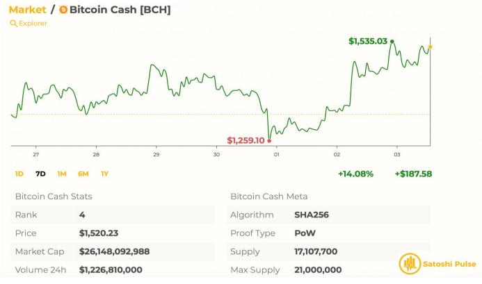thi-truong-bitcoin-cash.png